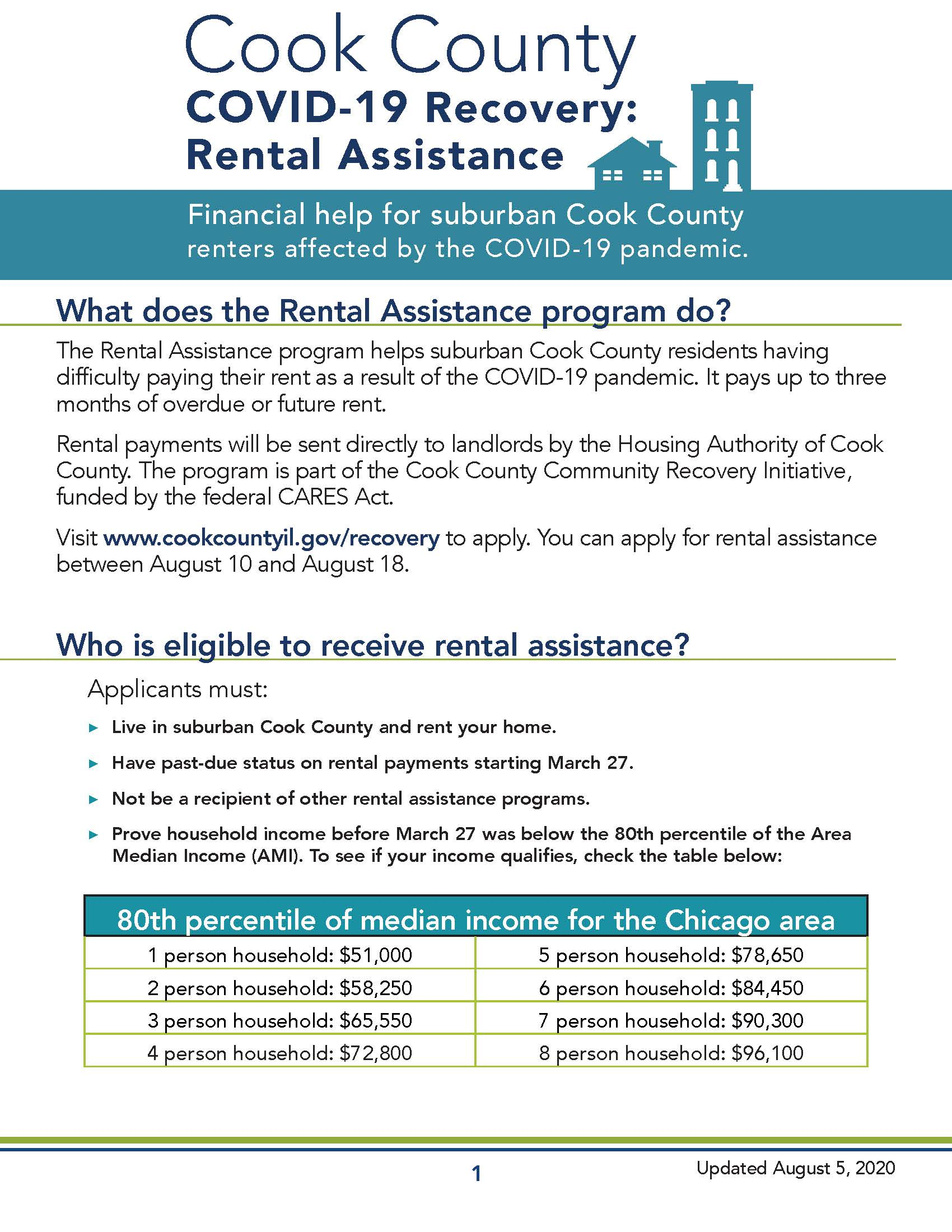 Cook County COVID-19 Recovery - Rental Assistance Overview Page 1